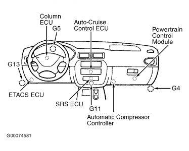 Car Diagram For Turn Signals