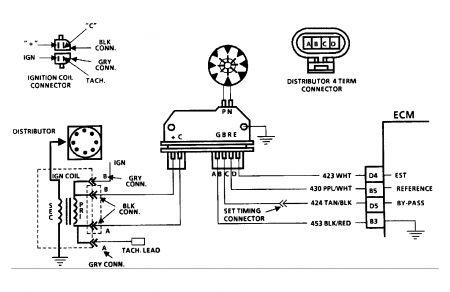 1989 pontiac firebird engine problems ok lets start with this. Black Bedroom Furniture Sets. Home Design Ideas