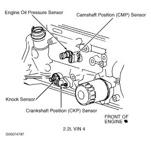 2002 chevy cavalier transmission speed wire transmission problem never heard of a speed wire see diagram shows wiring near oil filter none have anything to do trans