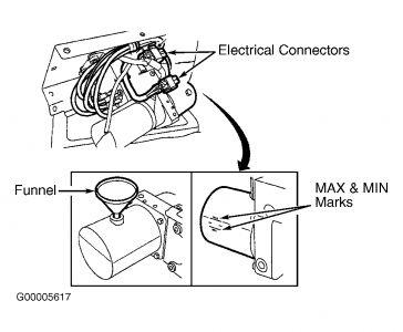 2000    Saab       9   3 Repair Question Hydraulic Fluid for Soft Top O