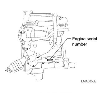 2006 nissan frontier engine number: i have to stencil the ... 2006 nissan frontier engine diagram cylinders 2011 nissan frontier engine diagram #9