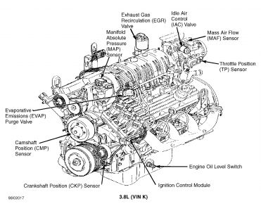 Cam Sensor Location 1996 Bonneville further Diagram For 2000 Olds Intrigue Engine moreover 2007 Chrysler Aspen How To Change Transmission Pressure Solenoid Valve together with RepairGuideContent further Buick Park Avenue 1998 Buick Park Avenue Camshaft Position Sensor 2. on 1992 buick lesabre oil pressure sensor