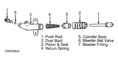 Miata Clutch Diagram : 1993 mazda miata clutch or master cylinder or slave cylinde ~ A.2002-acura-tl-radio.info Haus und Dekorationen