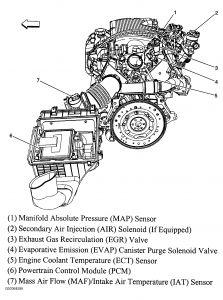 http://www.2carpros.com/forum/automotive_pictures/198357_Graphic_544.jpg