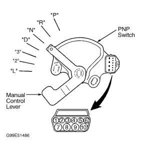 Engine Assembly also 2001 Kia Optima Ignition Wiring Diagram likewise 2003 Mini Cooper Driver Door Latch Repair Diagram furthermore Hyundai Santa Fe Ecu Wiring furthermore 2002 Hyundai Accent Stereo Wiring Diagram. on hyundai sonata wiring diagram pdf