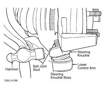 1998 civic fuse diagram wiring diagram database 2012 Honda Accord Tire Size for 1994 honda civic fuse box wiring diagram database 1998 accord fuse diagram