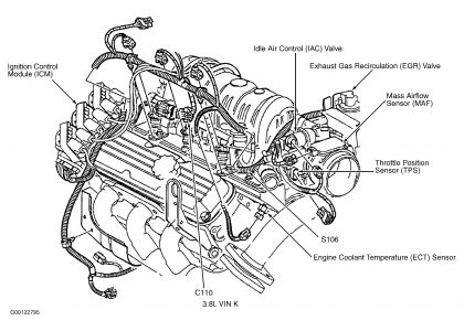 2003 chevy impala engine falls flat when accelerating two things to do have fuel pressure checked and clean maf if 3 4 l in air intake plenum if 3 8l see diagram
