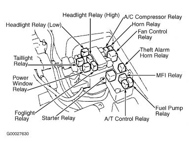 1990 Subaru Legacy Fuse Box Diagram