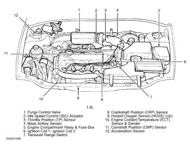 Hyundai Accent 2002 Hyundai Accent Where Is The Crankshaft Position Sensor