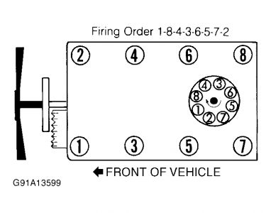 1993 Chevy 1500 Spark Plug Wiring Diagram - Wiring Diagram G11 on