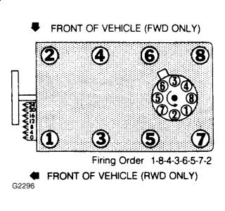 http://www.2carpros.com/forum/automotive_pictures/198357_Graphic_61.jpg