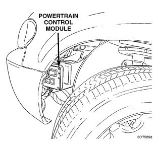 Chrysler Town And Country 2006 Chrysler Town And Country 13 on 2002 chrysler pt cruiser fuse box diagram