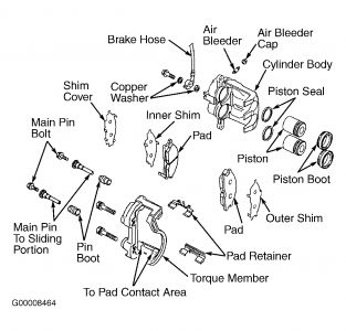 T5456228 Trailblazer serpentine belt diagram together with 1997 Chevrolet Malibu Wiring Diagram And Electrical System furthermore Jeep Jk Coil Diagram further Impala Axle Nut Torque further 3 0 Vw Type 4 Engine. on 2003 impala car