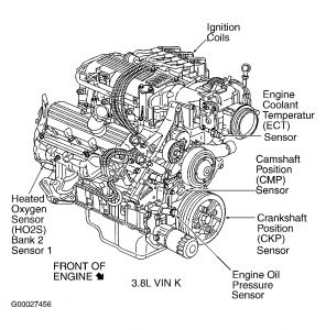 3800 v6 engine sensors diagram html