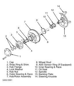1998 Isuzu Rodeo Brake Line Replacement
