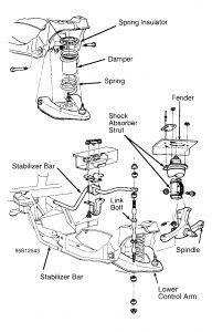 http://www.2carpros.com/forum/automotive_pictures/198357_Graphic_634.jpg