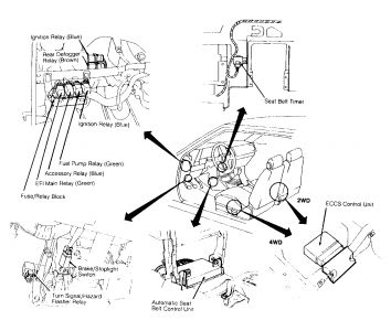 Nissan Fuel Pump Diagram - Wiring Diagram Page