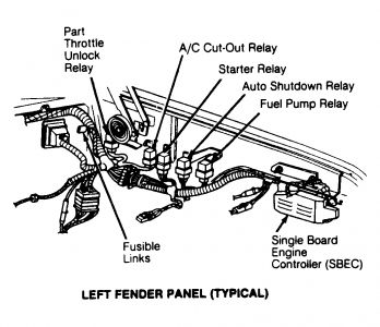 1992 dodge spirit fuse box diagram  dodge  auto wiring diagram