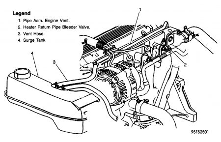 1995 Chevy 57 Engine Diagram