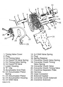 198357_Graphic_668 1997 dodge ram torque converter code p0740 transmission problem No Presure 46Re Transmission Governer at crackthecode.co