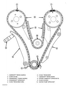 Graphic on 2006 Ford 5 4 Timing Chain Marks