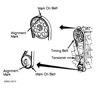 1969 Camaro Horn Wiring Diagram besides 94 Ford Econoline Fuse Box Diagram besides RepairGuideContent furthermore T17112777 2001 chevrolet 2500hd headlight switch likewise 1985 Chevy Truck Clutch Diagram. on 94 mustang headlight switch wiring diagram