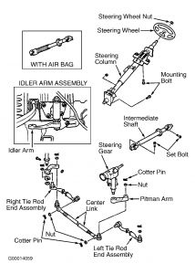 Power Steering Seals Diagram
