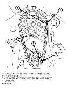 2002 chrysler town and country timing diagram  needs