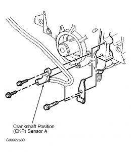 Pontiac Aztek Crank Position Sensor Location also 2006 Gmc Sierra 2500 Hd 6 6l Serpentine Belt Diagram in addition Pontiac G6 Gt V6 Engine Diagram also Buick 3100 V6 Engine Diagram moreover Serpentinebeltdiagrams. on 2002 pontiac grand prix serpentine belt