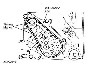 1992 mitsubishi mighty max timing belt: i'm replacing my ... 1992 mitsubishi mighty max engine diagram 1992 mitsubishi montero fuse box diagram #13