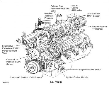 Graphic on 1997 Buick Park Avenue Wiring Diagram