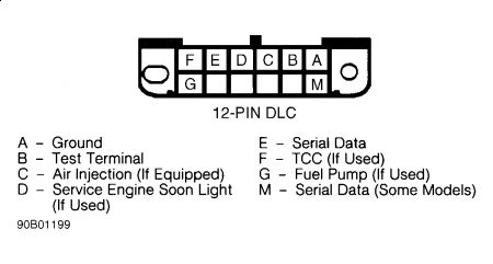 1995 chevy suburban check engine light stays on