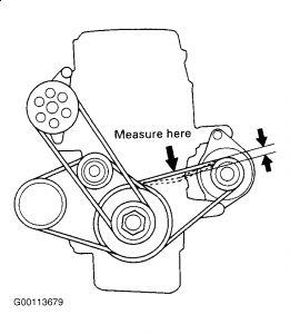 1998    Honda    CRV Fanbelt Replacement  1998    Honda    CRV 4 Cyl