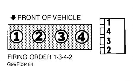 Wiring Diagram For 1998 Hyundai Accent Gs