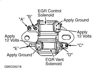 5 4l Ford Spark Plug Wiring Diagram likewise Ford Focus With Cobra Engine also Cam Position Sensor and Sync Pulse Stator in addition F150 5 4l Engine Diagram moreover 6 4l Powerstroke Engine Diagram. on 5 4 triton engine sensors diagram