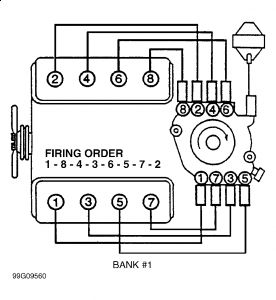 spark plug wire order v8 four wheel drive automatic 160,000 miles Cadillac Fuse Panel Diagram 1 reply