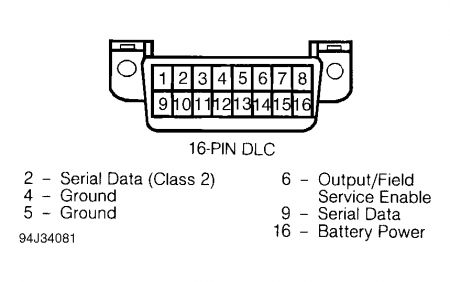 16 Pin Diagnostic Connector Pinout: Computer Problem 1995