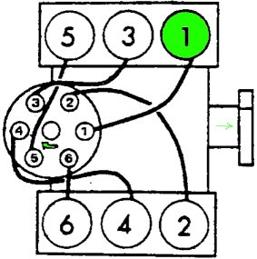 Terms Of Service furthermore Blower Motor On A 2002 Ford Expedition besides 4bod7 Ford Ranger Xlt Cam Shaft Position Sensor further 25r6e Crank Sensors Located 1998 Ford Taurus as well 2007 Ford Focus Door Handle Parts Diagram. on ford expedition engine diagram cylinder html