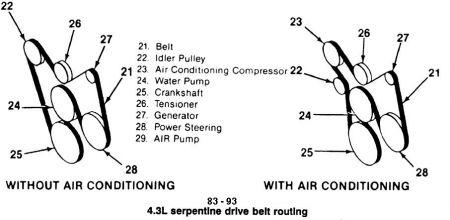 Belt Pops Off When Ac Or Defroster Is On Please Help Blazer Forum Chevy Blazer Forums