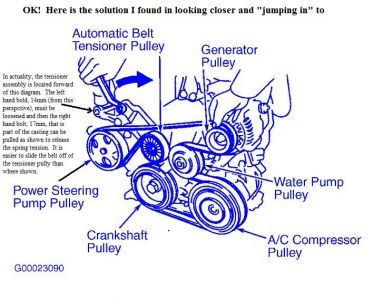2002 Camry Engine Diagram Free Wiring Diagram For You
