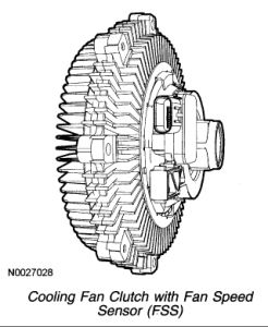 Is My Fan Clutch Engaging: How Can I Diagnose a Fan Clutch