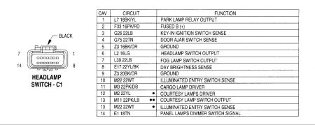 2000 Dodge Ram Headlight Switch Wiring Diagram - DIY Enthusiasts ...