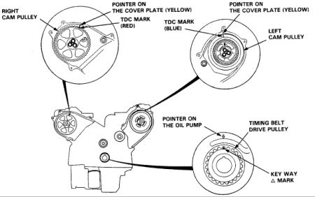 Acura Vigor Wiring Diagram further 93 Accord Fuel Filter Location together with 1991 Honda Accord Interior Fuse Diagram moreover 92 Acura Vigor Vacuum Wiring Diagram likewise Integra Vss Wiring Diagram. on 1991 integra transmission wiring diagram