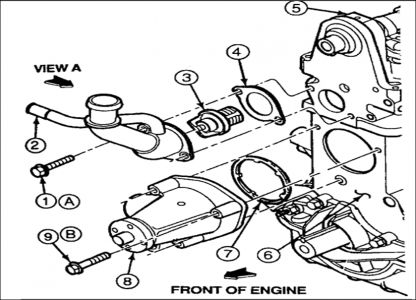 1996 Ford Ranger Thermostat How Do You Replace Thermostat In Ford
