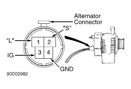 Isuzu Rodeo 1995 Isuzu Rodeo Question Alternator Plug on gm 4 wire alternator wiring diagram