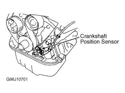 1997 Toyota Camry Crank Position Sensor Location on toyota ta a 2 7 engine diagram