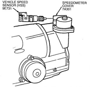 Where are transmission sensors located?