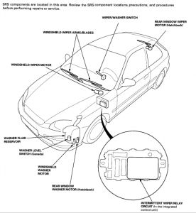 248015_1_18 1997 honda civic wipers not moving electrical problem 1997 honda 1999 honda civic dx interior fuse box diagram at fashall.co