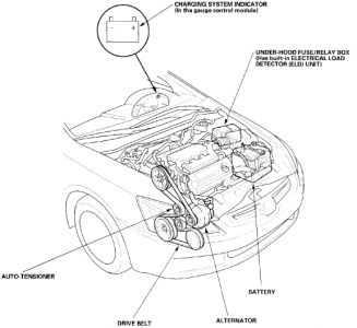 2003 honda accord accessory drive belt diagram install inst rh 2carpros com