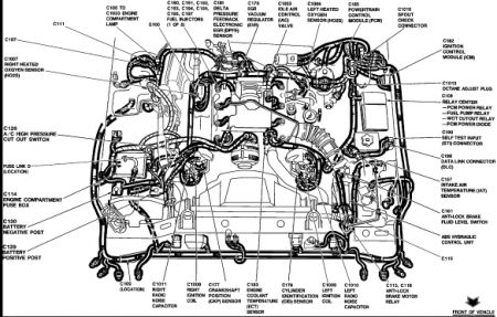 1994 lincoln continental engine diagram wiring diagram u2022 rh tinyforge co 2003 Lincoln Town Car Fuse Box Diagram 1997 Lincoln Town Car Engine Diagram